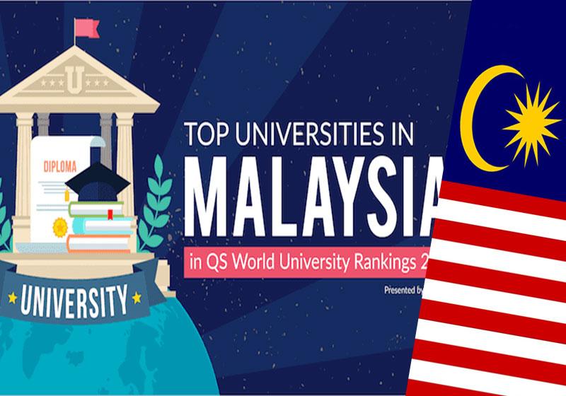 malaysia-best-university